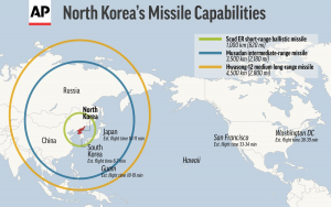 NK Missile capabilities png